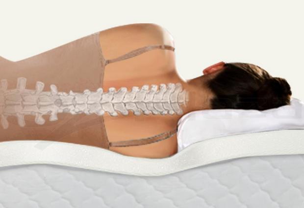 Матрасы ортопедические и кровати